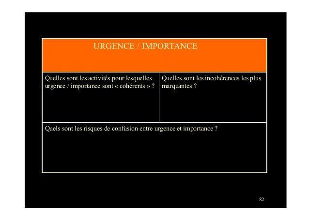 82URGENCE / IMPORTANCEQuelles sont les activités pour lesquellesurgence / importance sont « cohérents » ?Quelles sont les ...