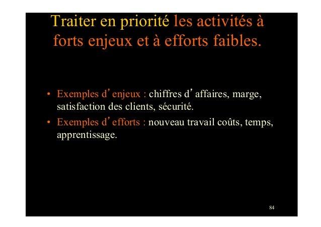 84Traiter en priorité les activités àforts enjeux et à efforts faibles.• Exemples d'enjeux : chiffres d'affaires, marge,s...