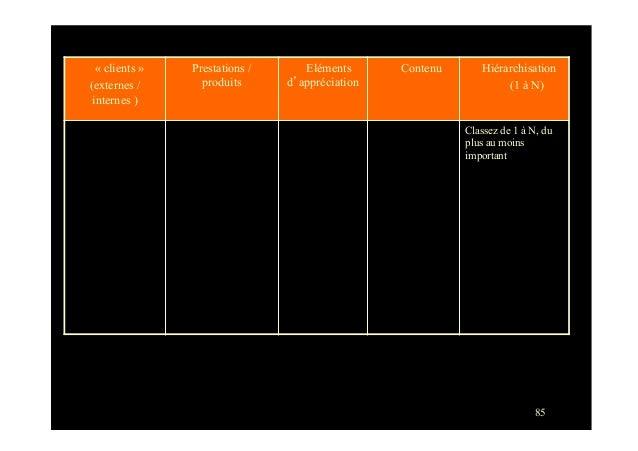 85« clients »(externes /internes )Prestations /produitsElémentsd'appréciationContenu Hiérarchisation(1 à N)Classez de 1 à ...