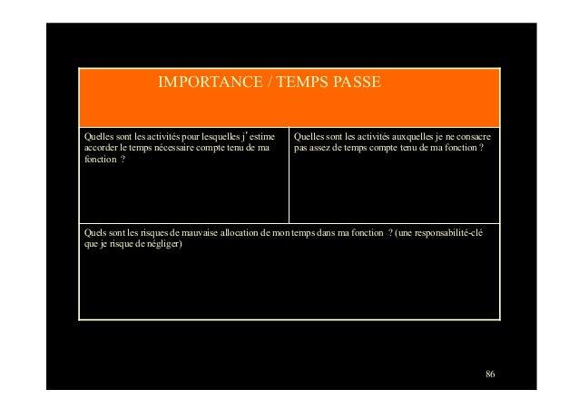 86IMPORTANCE / TEMPS PASSEPASSEQuelles sont les activités pour lesquelles j'estimeaccorder le temps nécessaire compte tenu...
