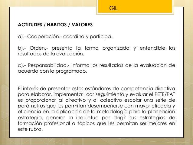 ACTITUDES / HABITOS / VALORES a).- Cooperación.- coordina y participa. b).- Orden.- presenta la forma organizada y entendi...