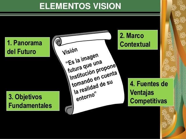ELEMENTOS VISION 1. Panorama del Futuro 4. Fuentes de Ventajas Competitivas 3. Objetivos Fundamentales 2. Marco Contextual