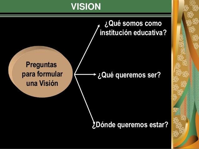 VISION Preguntas para formular una Visión ¿Qué somos como institución educativa? ¿Qué queremos ser? ¿Dónde queremos estar?