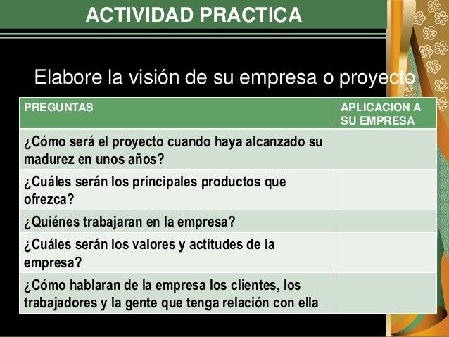 ACTIVIDAD PRACTICA Elabore la visión de su empresa o proyecto PREGUNTAS APLICACION A SU EMPRESA ¿Cómo será el proyecto cua...
