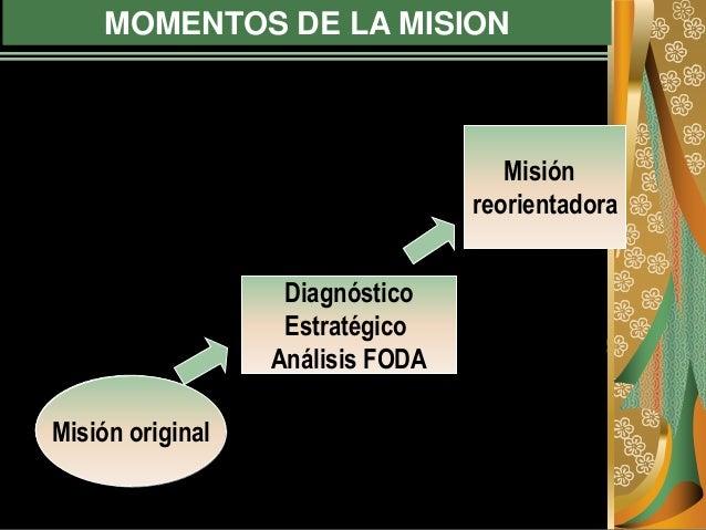 MOMENTOS DE LA MISION Misión original Diagnóstico Estratégico Análisis FODA Misión reorientadora