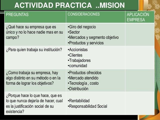 ACTIVIDAD PRACTICA ..MISION Elabore la visión de su empresa o proyecto Actividad practica PREGUNTAS CONSIDERACIONES APLICA...