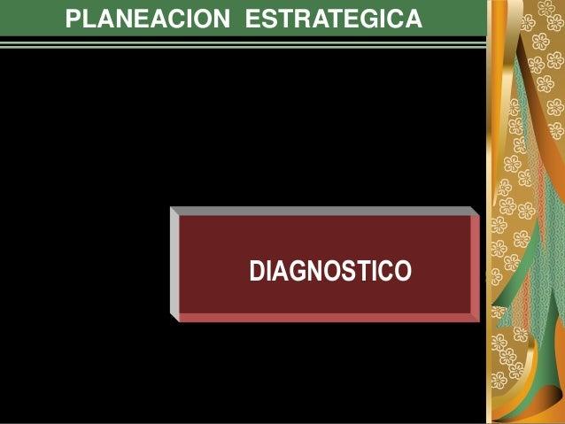 PLANEACION ESTRATEGICA DIAGNOSTICO