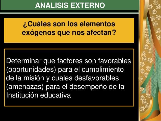 ANALISIS EXTERNO Determinar que factores son favorables (oportunidades) para el cumplimiento de la misión y cuales desfavo...