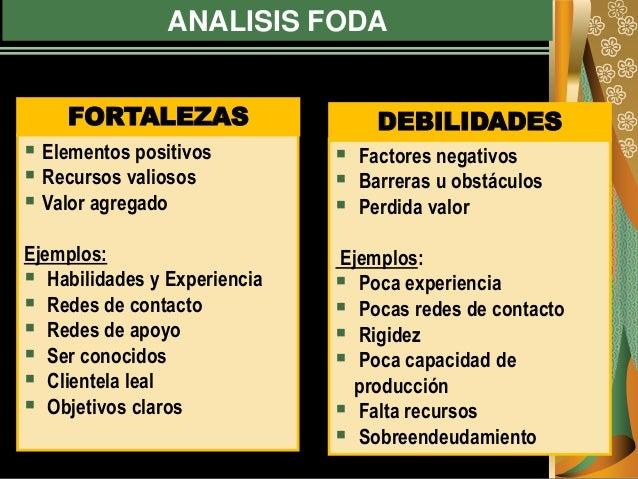 ANALISIS FODA  Elementos positivos  Recursos valiosos  Valor agregado Ejemplos:  Habilidades y Experiencia  Redes de ...
