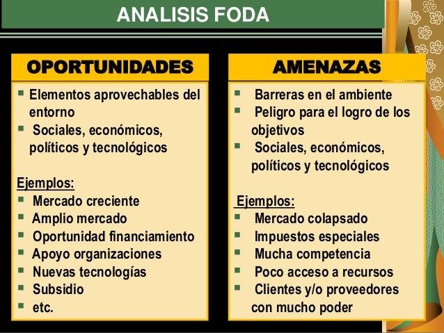 ANALISIS FODA  Elementos aprovechables del entorno  Sociales, económicos, políticos y tecnológicos Ejemplos:  Mercado c...