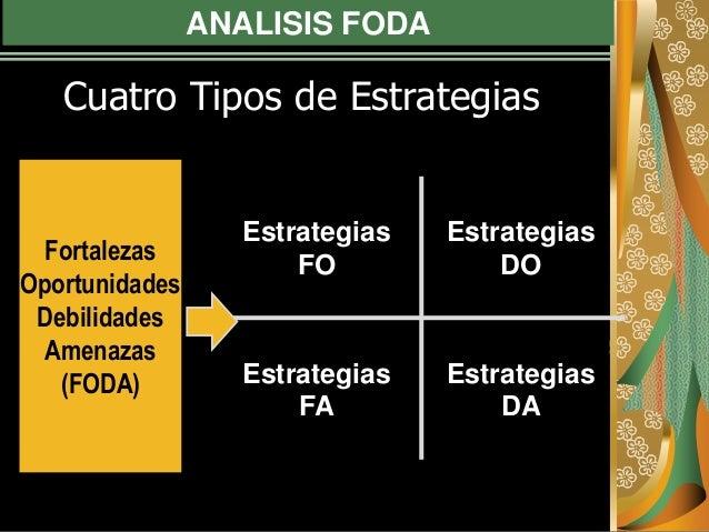 ANALISIS FODA Cuatro Tipos de Estrategias Estrategias DA Estrategias FA Estrategias DO Estrategias FO Fortalezas Oportunid...