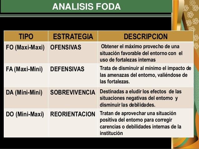 ANALISIS FODA TIPO ESTRATEGIA DESCRIPCION FO (Maxi-Maxi) OFENSIVAS Obtener el máximo provecho de una situación favorable d...