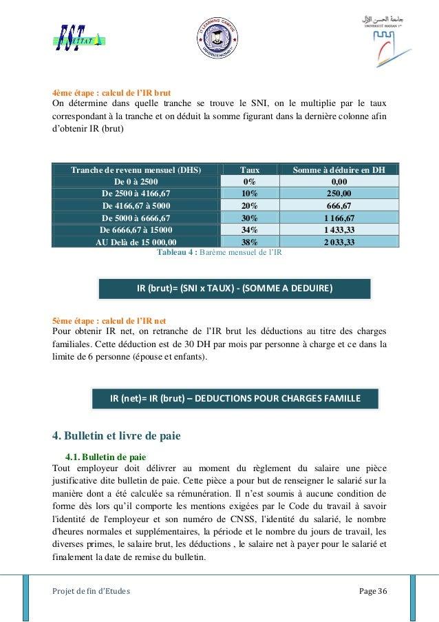 Gestion Paie Marocaine Et Rh Avec Openerp
