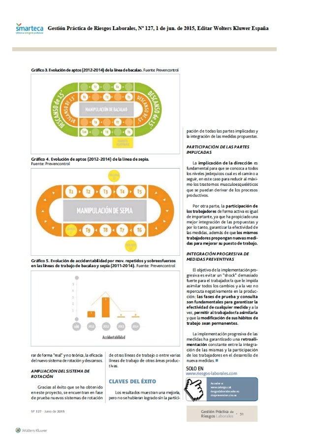 Gráfico 3. Evolución de ptos (2012-2014) dela lhea debacalao.  Fuerte Prevenmrtrd  Grafico 4. Evoludón deaptos (2012-2014)...