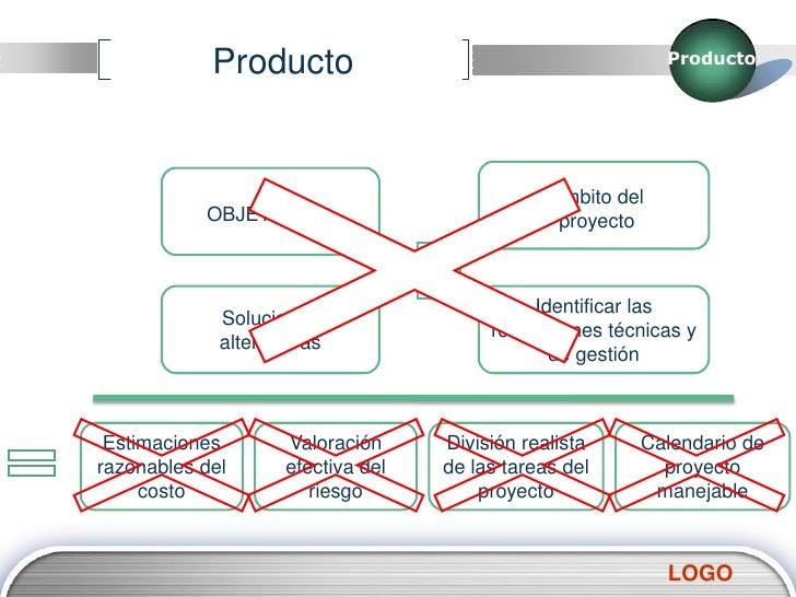 Producto<br />Ámbito del proyecto<br />OBJETIVOS<br />Soluciones alternativas<br />Identificar las restricciones técnicas ...