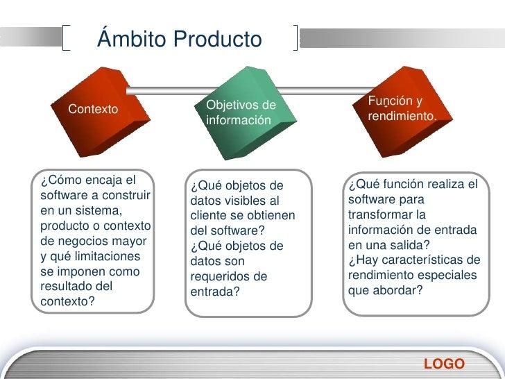 Ámbito Producto<br />Función y rendimiento.<br />Objetivos de <br />información<br />Contexto<br />¿Cómo encaja el softwar...