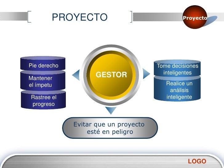 PROYECTO<br />Proyecto<br />Tome decisiones inteligentes<br />Pie derecho<br />GESTOR<br />Mantener<br />el ímpetu<br />Re...