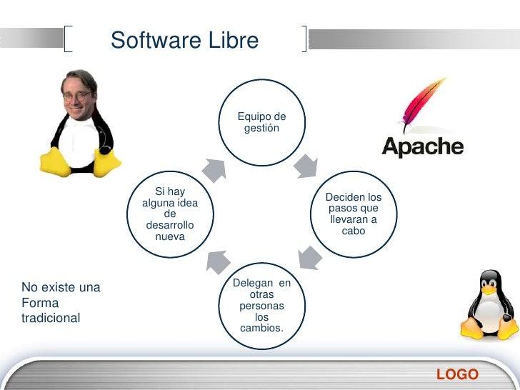 Software Libre<br />No existe una Forma tradicional<br />