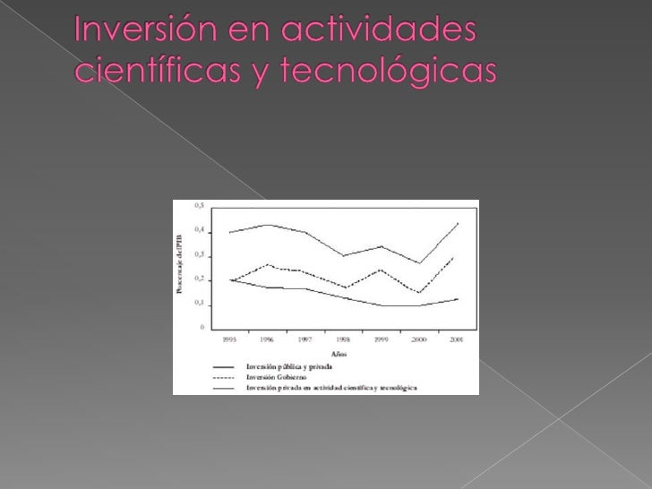 Gestion tecnológica taller 1 Slide 2