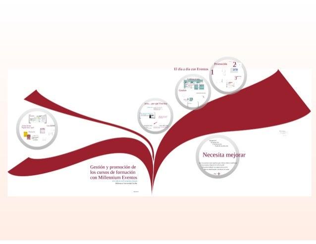 """""""Gestión y Promoción de los cursos de formación con Millennium Eventos"""" (2011)"""