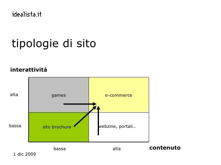 tipologie di sito webzine, portali..  sito brochure  e-commerce games interattività contenuto bassa alta bassa alta