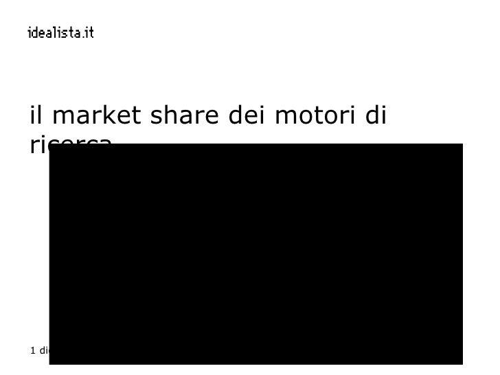 il market share dei motori di ricerca 92%