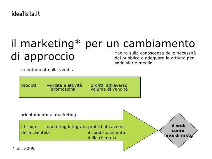 il marketing* per un cambiamento di approccio <ul><li>prodotti   vendita e attività  profitti attraverso    promozionali  ...