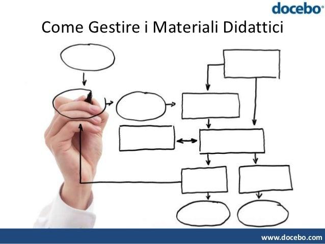 Come Gestire i Materiali Didattici                              www.docebo.com