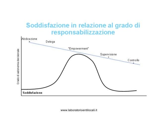 www.laboratorioentilocali.it