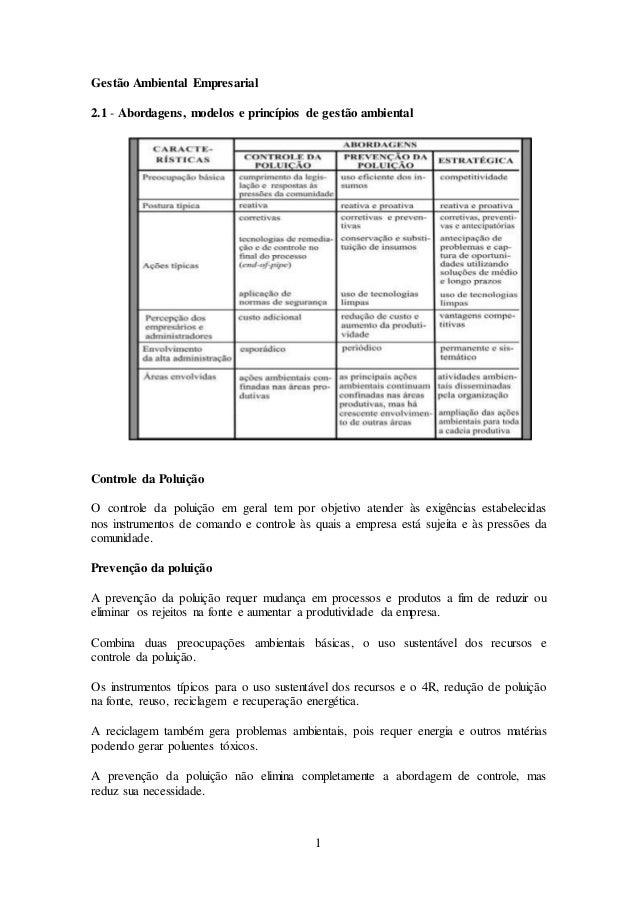 1 Gestão Ambiental Empresarial 2.1 - Abordagens, modelos e princípios de gestão ambiental Controle da Poluição O controle ...