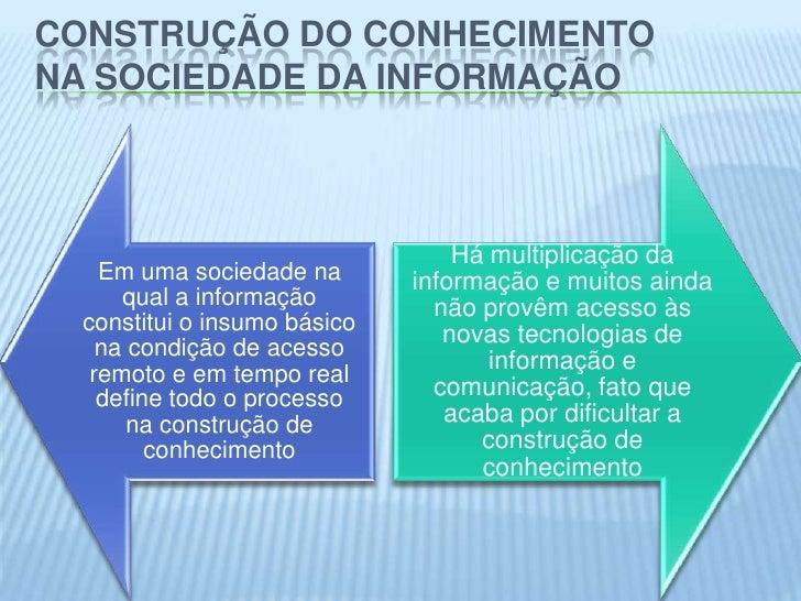 CONSTRUÇÃO DO CONHECIMENTONA SOCIEDADE DA INFORMAÇÃO                                  Há multiplicação da    Em uma socied...