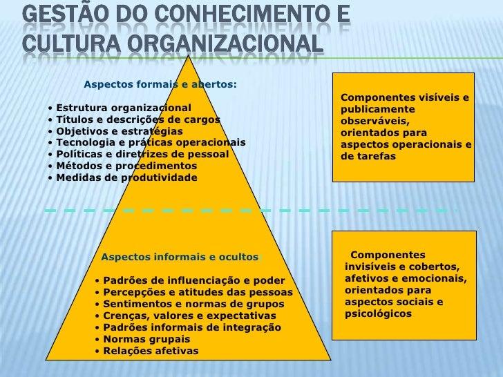 GESTÃO DO CONHECIMENTO ECULTURA ORGANIZACIONAL         Aspectos formais e abertos:                                        ...