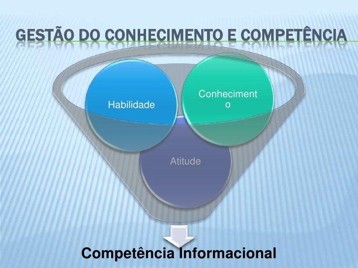 GESTÃO DO CONHECIMENTO E COMPETÊNCIA                             Conheciment          Habilidade              o           ...