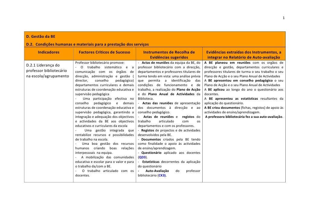 1    D. Gestão da BE D.2. Condições humanas e materiais para a prestação dos serviços       Indicadores           Factores...