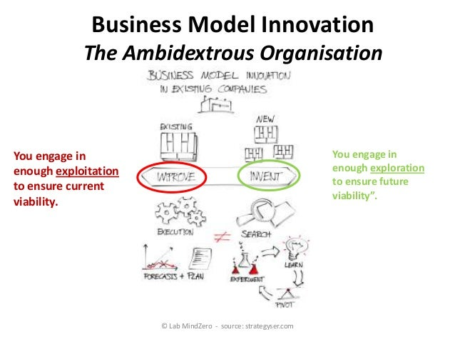 Business Model Innovation            The Ambidextrous OrganisationYou engage in                                           ...