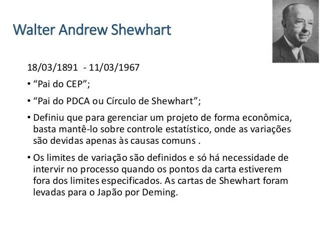 Shewhart: Wikis