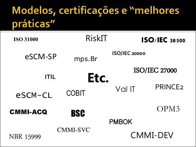 Gestão da Tecnologia da Informação (03/09/2014)