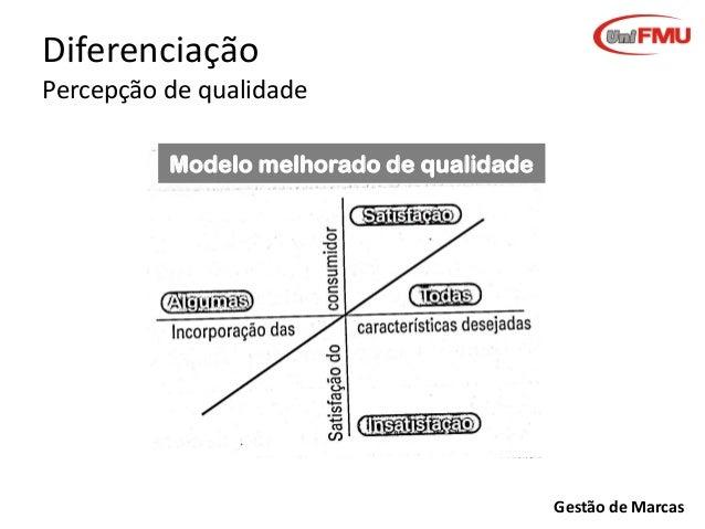 Diferenciação Percepção de qualidade Modelo melhorado de qualidade  Gestão de Marcas