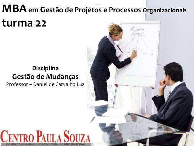 Disciplina Gestão de Mudanças Professor – Daniel de Carvalho Luz MBAem Gestão de Projetos e Processos Organizacionais turm...