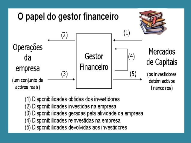 Operação Financeira  • Pode definir-se operação financeira como  sendo toda operação que transforma um ou  mais capitais d...