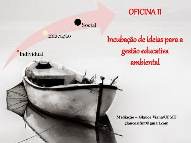 Individual  Educação  Social  OFICINA II  Incubação de ideias para a gestão educativa ambiental  Mediação – Glauce Viana/U...