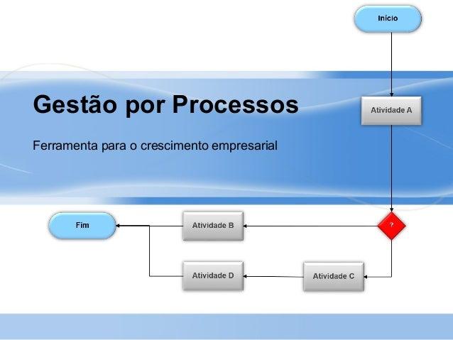 Gestão por Processos Ferramenta para o crescimento empresarial