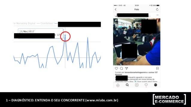 PLANILHA  DE  BENCHMARKING  (análise  da  concorrência)   FACEBOOK   INSTAGRAM   Base  de  seguidores...
