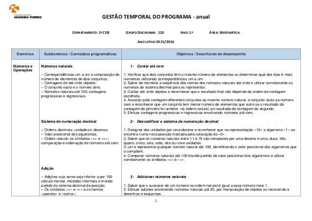 GESTÃO TEMPORAL DO PROGRAMA - anual 1 DEPARTAMENTO: 1º CEB GRUPO DISCIPLINAR: 110 ANO: 1º ÁREA: MATEMÁTICA ANO LETIVO 2015...