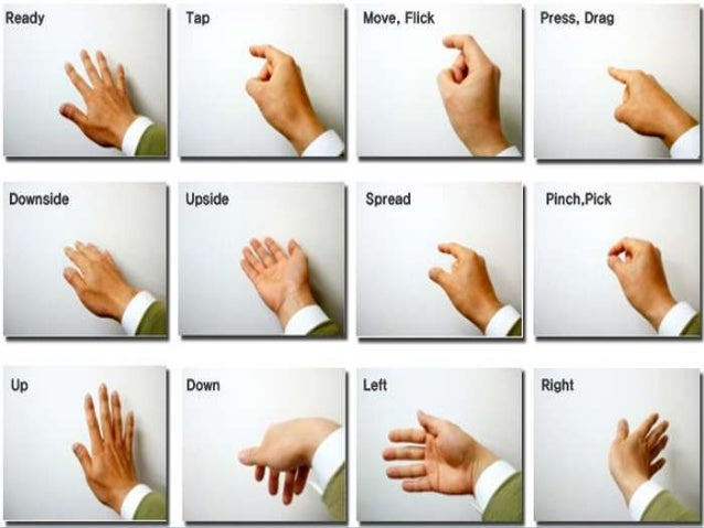 gesture recognition project