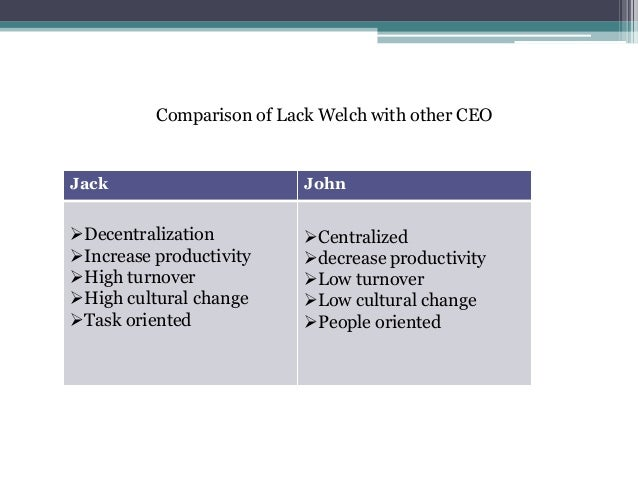 ge and jack welsch essay In a few months, john f welch will step down as chief executive of the general electric company, leaving behind a remarkable 20-year run of earnings growth and near cultlike devotion.