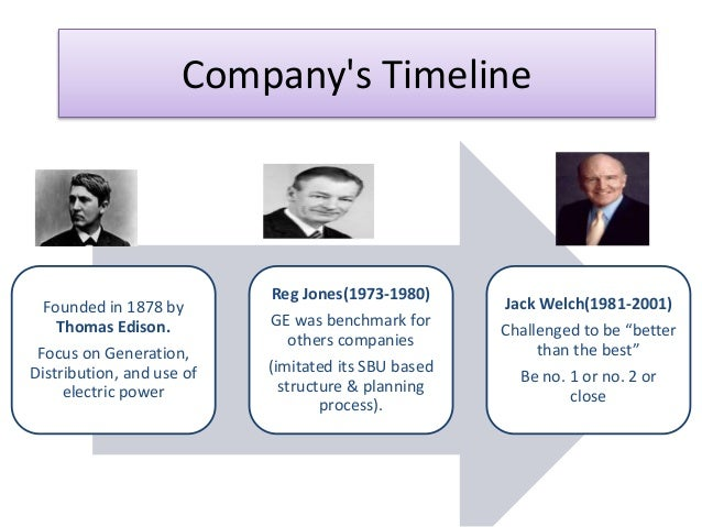 ge's two decade transformation jack welsh's This case is about ge's two-decade transformation: jack welch's leadership (multimedia case) get your ge's two-decade transf.