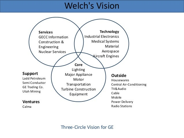 case 3 4 general electric medical systems 2002 List of job search results for careers at ge we are in the process of transitioning to an improved job application system and in the interim we are operating with two systems.