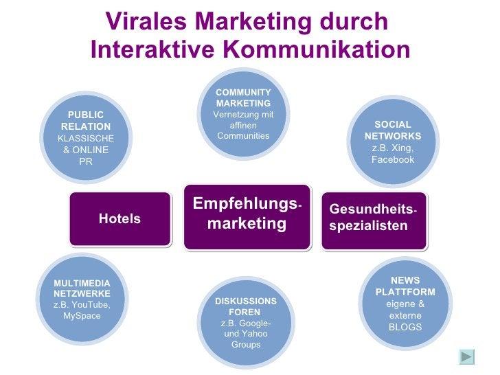 Virales Marketing durch  Interaktive Kommunikation Empfehlungs - marketing <ul><li>Gesundheits - spezialisten </li></ul><u...