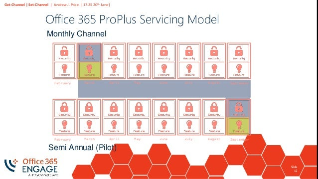 O365Engage17 - Get channel - set-channel - understanding pro plus cha…